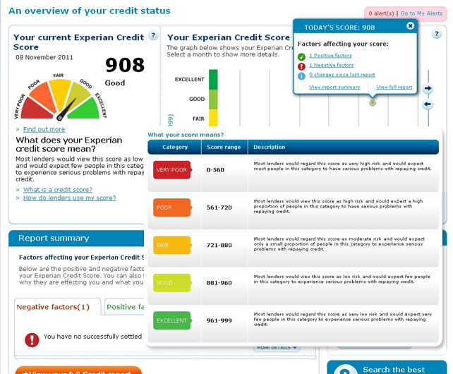 Free 30 day credit report and credit score credit4everyone co uk