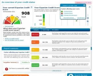 My Credit Repair Journey…